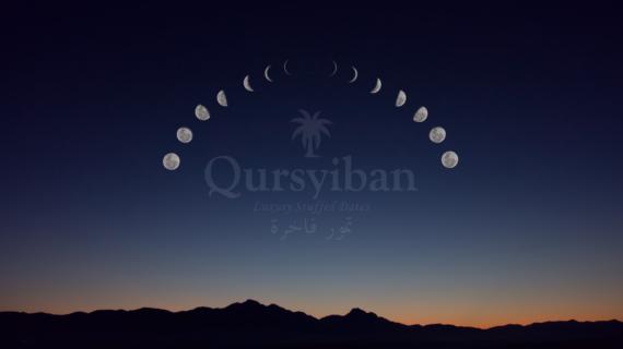 Tahun Hijriyah dan Tahun Masehi, Beda hari beda bulan