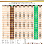 Jadwal Imsakiyah Ramadhan 2021 Jawa Tengah